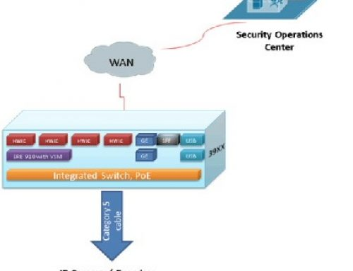 Cisco Video Surveillance UCS Platform